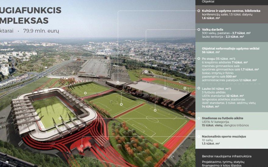 Презентация: каким будет Национальный стадион в Вильнюсе